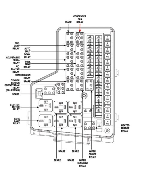 2002 Dodge Ram Fuse Box Diagram by 2002 Dodge Ram 1500 4 7 4wd Check Engine Light Came On