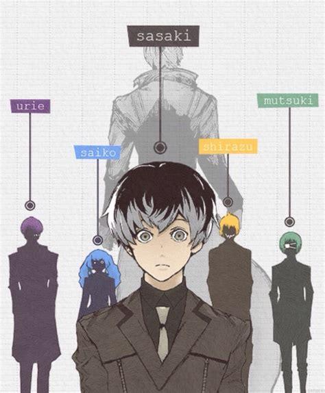 tokyo gnoylre irt impreiontnoygnt anime amino