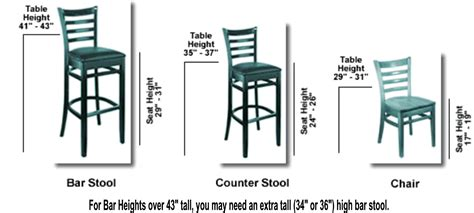 what size stools for bar height counter top