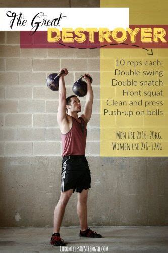 Kettlebell Swing For Weight Loss by Kettlebell Complexes For Faster Loss Chronicles Of