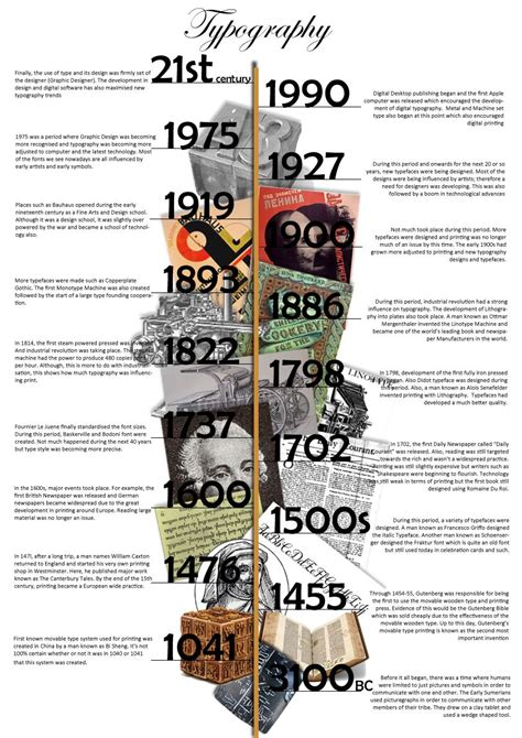 designers journal  history typography timeline