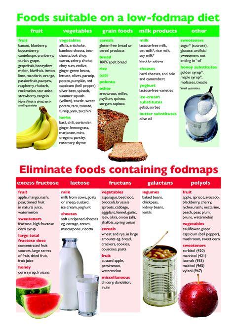 fodmap diet health fitness pinterest fodmap diet