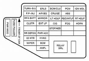 1997 Pontiac Sunfire Fuse Box Diagram 3659 Julialik Es