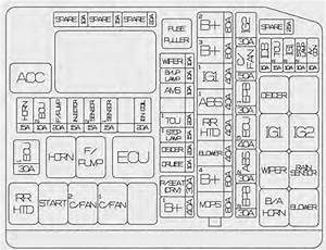 Kia Cadenza  2014 - 2015  - Fuse Box Diagram
