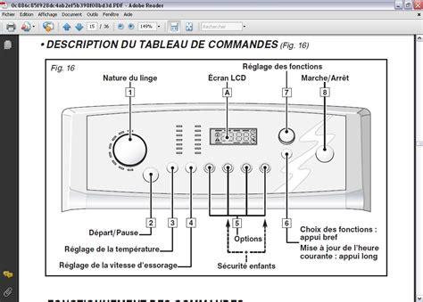 forum tout electromenager fr lave linge brandt code panne d07