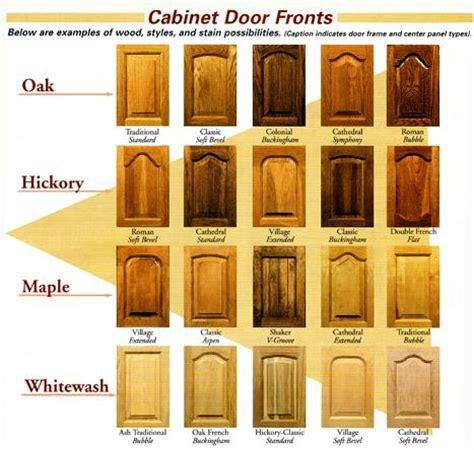replacement kitchen cabinet doors glass replacement replacement glass kitchen cabinet doors