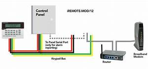 American Acces Keypad Wiring Diagram