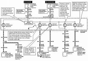 1999 Ford F150 Pickup  Wiring Diagram  The Instrument Cluster  Speedo