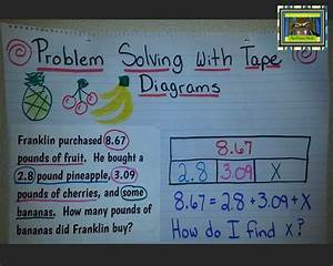 24 Best Images About 4th Grade Word Problems On Pinterest