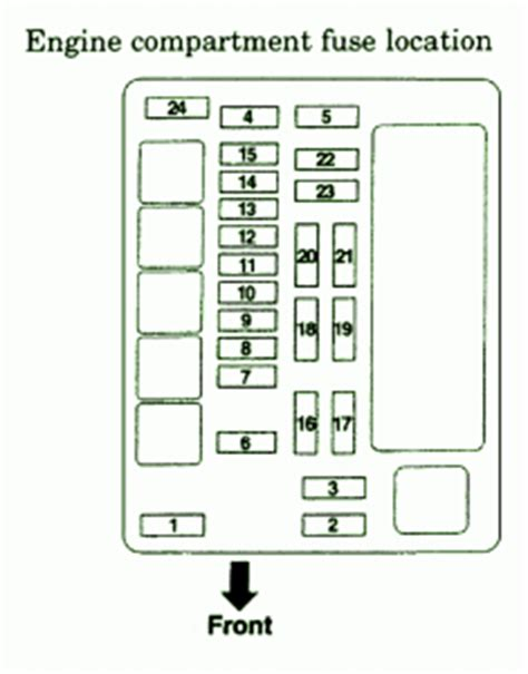 Mitsubishi Fuse Box Diagram Mitsubushi