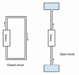 electricity is it possible to flow current in open With open circuit
