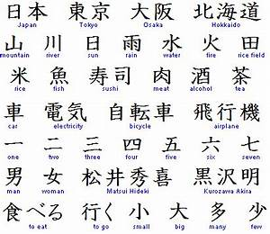 Kanji Tattoo Designs, Pictures and Artwork