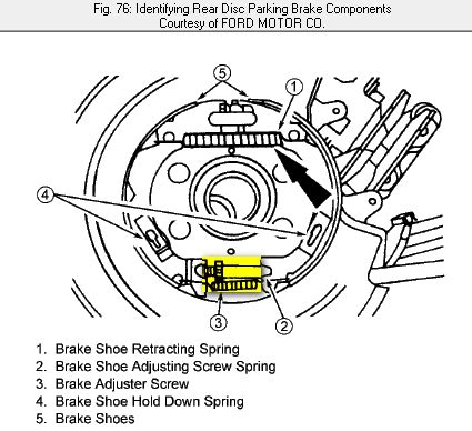 manual repair autos 1995 ford f150 parking system how do i remove the rear brake rotor on the f150 4x4 i have both sides lifted and on jacks