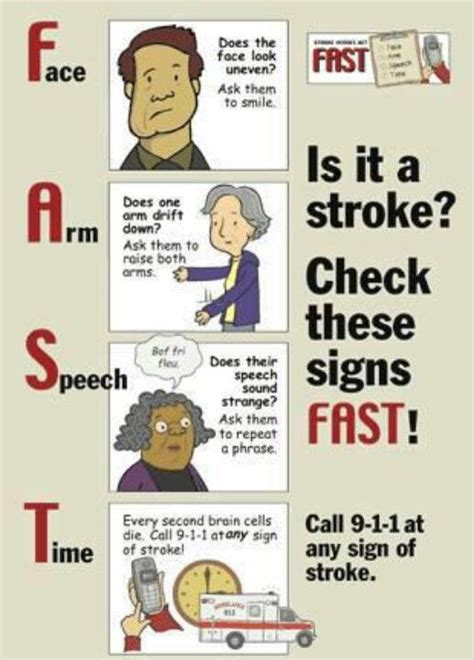 Diff'rent Strokes, Signs And Fast Signs On Pinterest. Tribal Tattoo Signs Of Stroke. Blue Signs Of Stroke. Weather Signs. Uwsa Aly Signs Of Stroke. Emotions Signs Of Stroke. Blister Mouth Signs. Radon Exposure Signs. Darkened Skin Signs