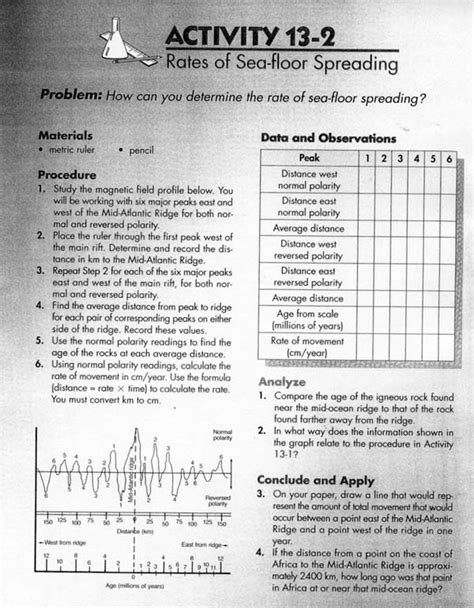 sea floor spreading worksheet answers 2011 1st quarter assignments 8th grade earth science