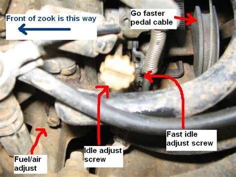 small engine repair training 1996 gmc safari spare parts catalogs service manual how to relearn the idle 1986 suzuki sj 410 suzuki samurai 1986 sj hardtop