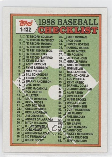 Baseball card sets by year, including in depth set checklists, price guides, buying guides and price comparisons on baseball card singles. 1988 Topps #121 Checklist 1-132 Baseball Card | eBay