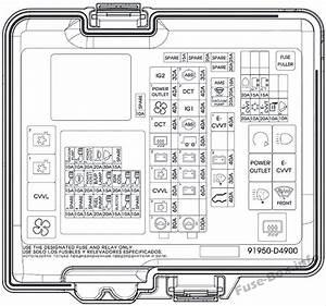 Fuse Box Diagram Kia Optima  Jf  2016
