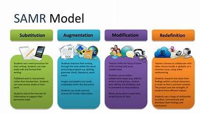 Samr Ppt Presentation Powerpoint Slide1 Slideserve