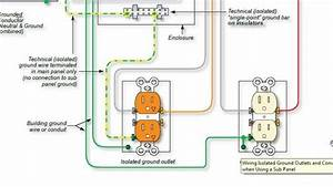 Hospital Grade Receptacle Wiring Diagram