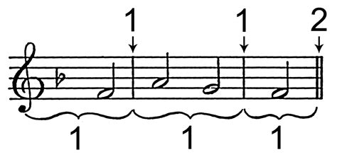 How many beats are in 8 bars? File:Bars of Music 003.png - The Work of God's Children
