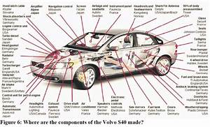 Origin Of Parts Composing A Volvo Car