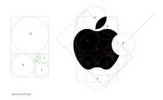 design klassiker apple design und goldener schnitt mac egg