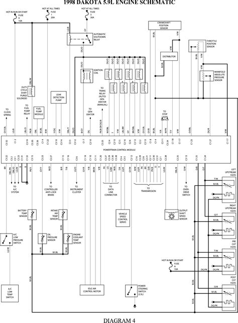 2002 Dodge Ram Wiring Diagram by 2002 Dodge Dakota Pcm Wiring Diagram Gallery
