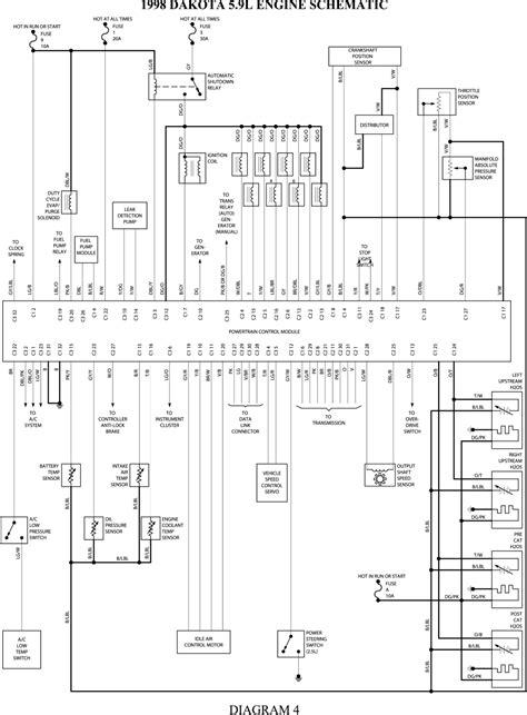 1996 Dodge Ram 2500 Wiring Schematic by 2002 Dodge Dakota Pcm Wiring Diagram Gallery