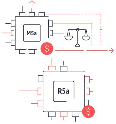 Ec2 Mining by New Lower Cost Amd Powered M5a And R5a Ec2 Instances