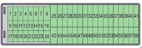 Fuse Box In Skoda Fabium by 2007 2014 Skoda Fabia Ii Fuse Box Diagram 187 Fuse Diagram