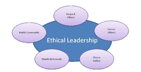 ethical leadership culcshahf