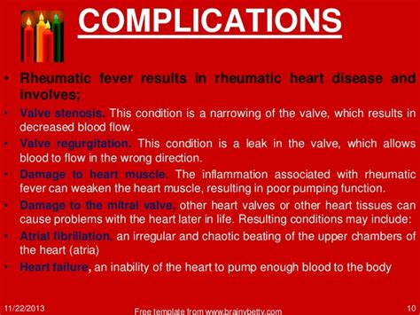 heart attack complications gallery