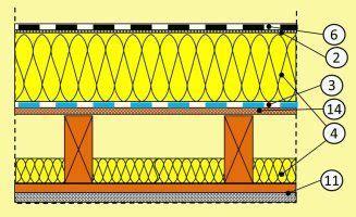 flachdach holzkonstruktion detail flachdach unbel 252 ftetes dach mit aufsparrend 228 mmung holzbauweise technique konstruction
