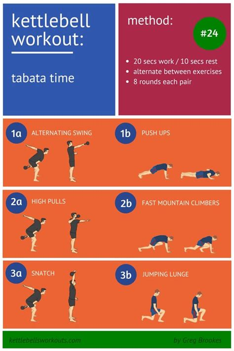 kettlebell tabata workout exercises hiit workouts snatch challenge push swing ups cardio training con seconds rest climbers interval perform fun