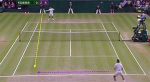 Federer-Djokovic: The Power Of Patterns - Tactical Tennis