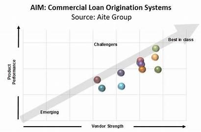 Commercial Loan Origination Market Vendors Report Aite