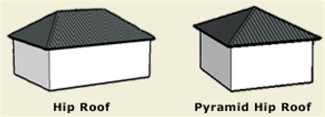 Hip Shaped Roof by Different Types Of Roofs Ccd Engineering Ltd