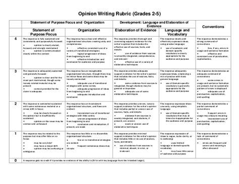 persuasive essay rubric grade