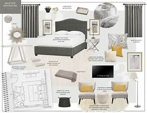 7 best online interior design services decorilla for Interior design materials online
