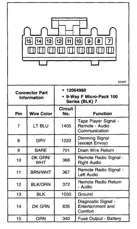pontiac car radio stereo audio wiring diagram autoradio connector wire installation schematic