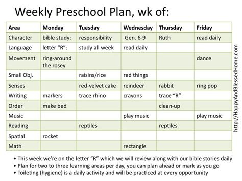 montessori preschool with montessori planning charts 925 | Montessori Example Weekly Preschool Plan HappyandBlessedHome.com