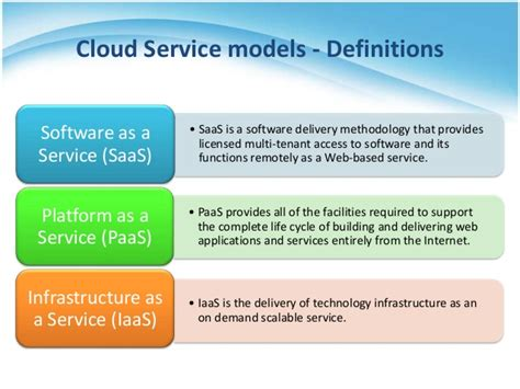 Cloud Computing By Agdmoun Khalid. Video Management Server Registrare Un Dominio. Configuration Management Software Tools. Full Mouth Tooth Extraction Cable Tv Aruba. Free Online Video Training Courses. International Health Insurance Companies. New Healthcare Technology Etrade For Dummies. Mortgage Rates For California. Trade Schools Sacramento Ca Top Ehr Systems