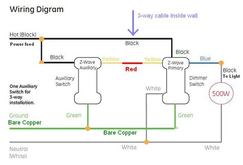 Blue Line Light Switch Wiring Diagram by Electrical Advice Topic Unofficial Empeg Bbs