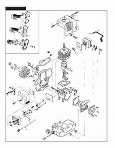 Page 2 Of Mcculloch Trimmer 28cc User Guide