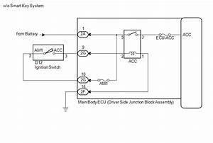 Toyota Venza  Acc Signal Circuit