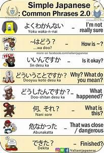 Pin De Anuar Rub U00ed En Aprendiendo Japon U00e9s