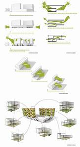 Pin By Sam Moffett On Arch Diagrams