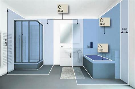 spot encastrable orientable salle de bain spot encastrable salle de bains ou lieux humides
