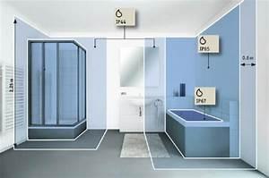 spot encastrable salle de bains ou lieux humides With porte d entrée alu avec kit spot encastrable salle de bain